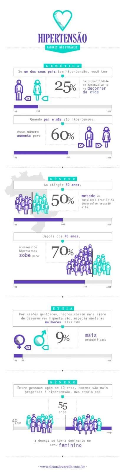 infografico1_Fatores-evitaveis_print7
