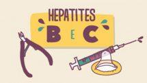 Formas de transmissão das hepatites B e C | Infográfico