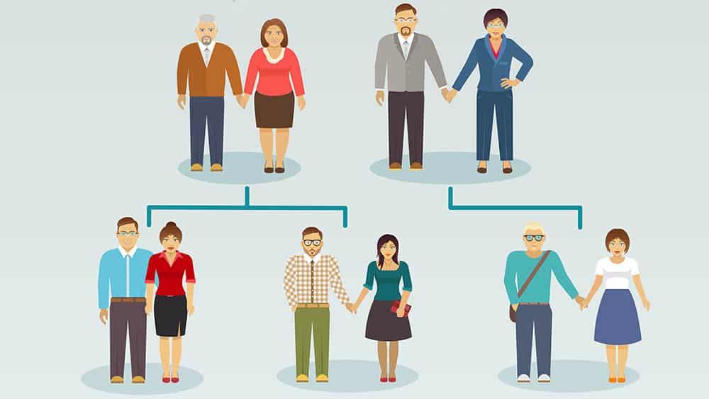 Ilustração com árvore genealógica de uma família.
